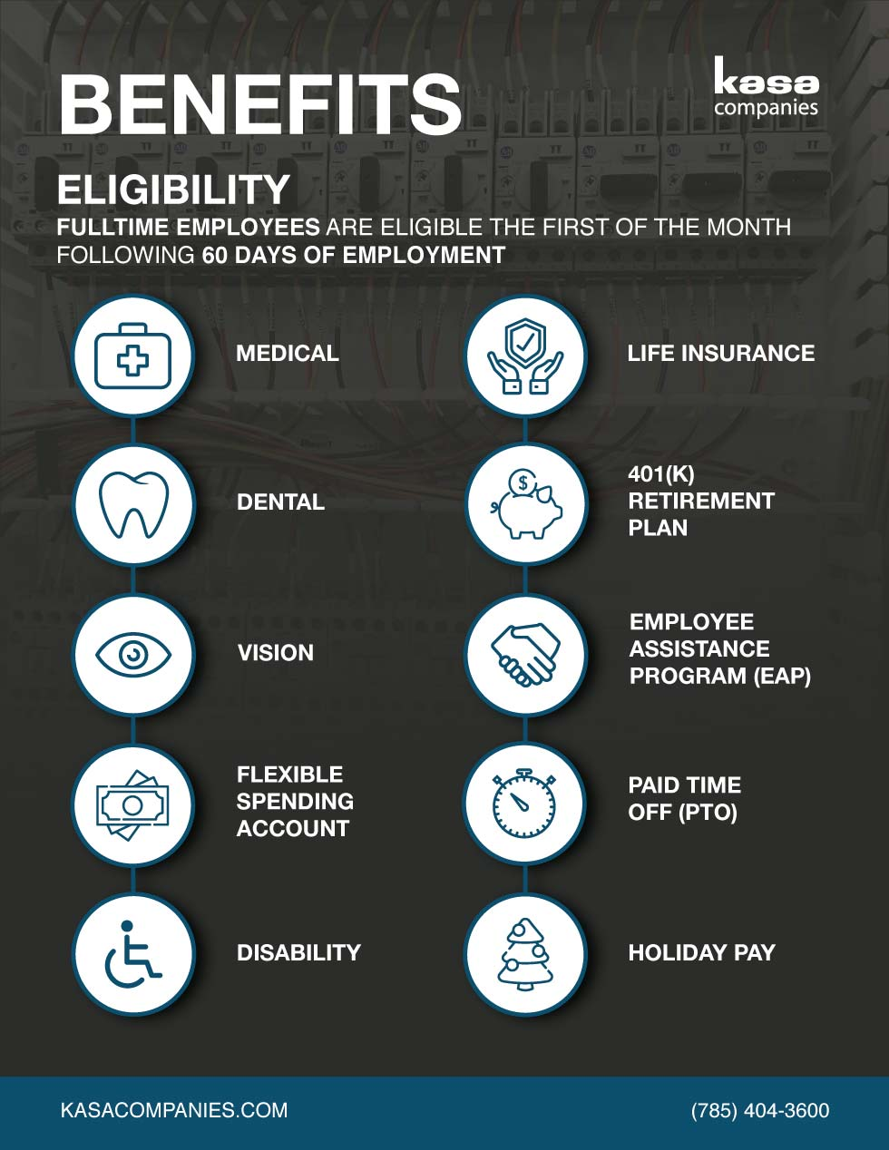 Overview of Benefits
