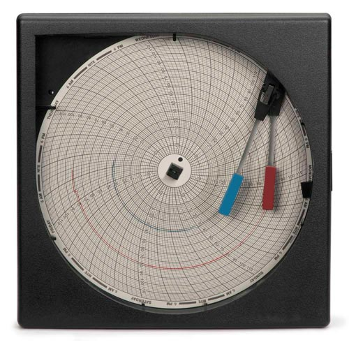 Picture of circular chart recorder